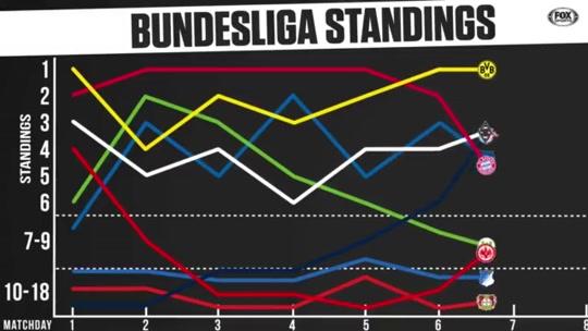 18-19 Bundesliga Behind the Scene